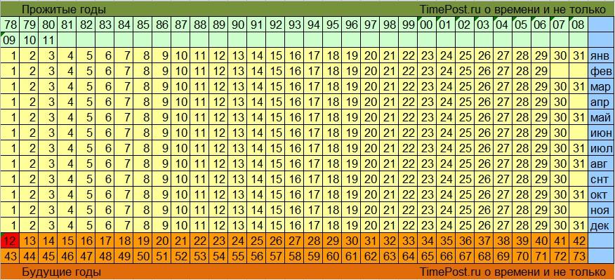 Секретное оружие тайм-менеджмента: календарик-пинарик